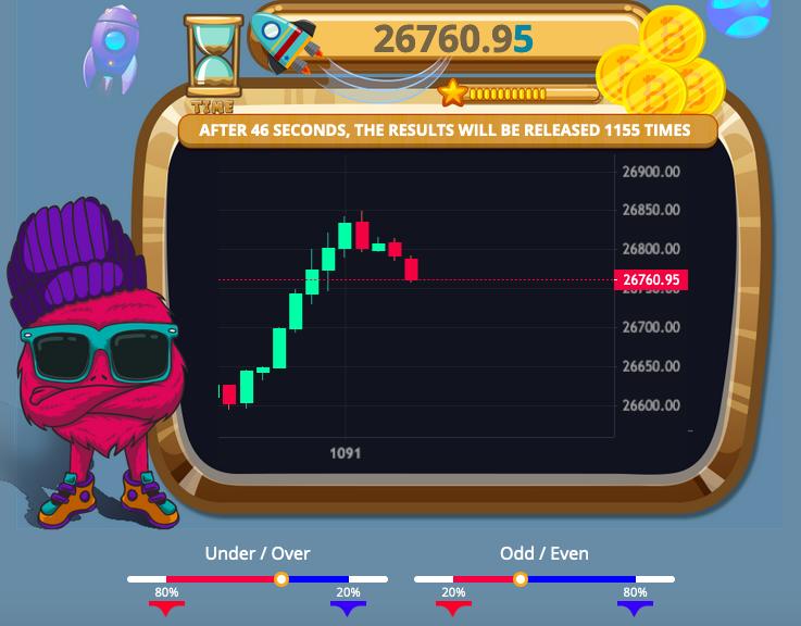 Online Gambling Best Casino – Bitwilly.com