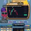 オンラインカジノ ビットコインで遊べる Bitwilly.com (ビットカジノ) について